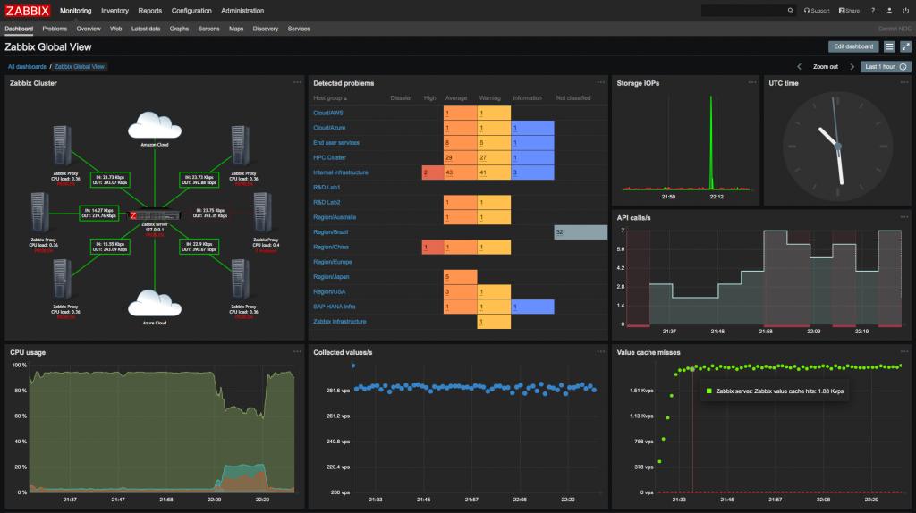 dashboard_graphs_v4_dark_1